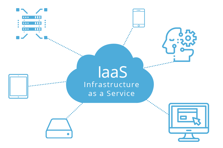 iass Servizi di Cloud Computing Tailor Made