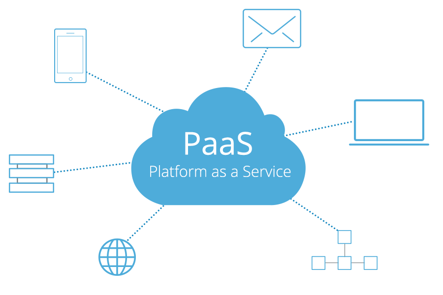 paas Servizi di Cloud Computing Tailor Made