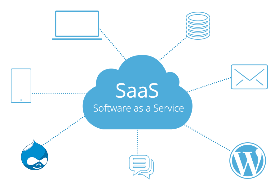 saas Servizi di Cloud Computing Tailor Made